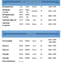Summer School Schedule (Summer                  Classes will be from July 6 to July 30)